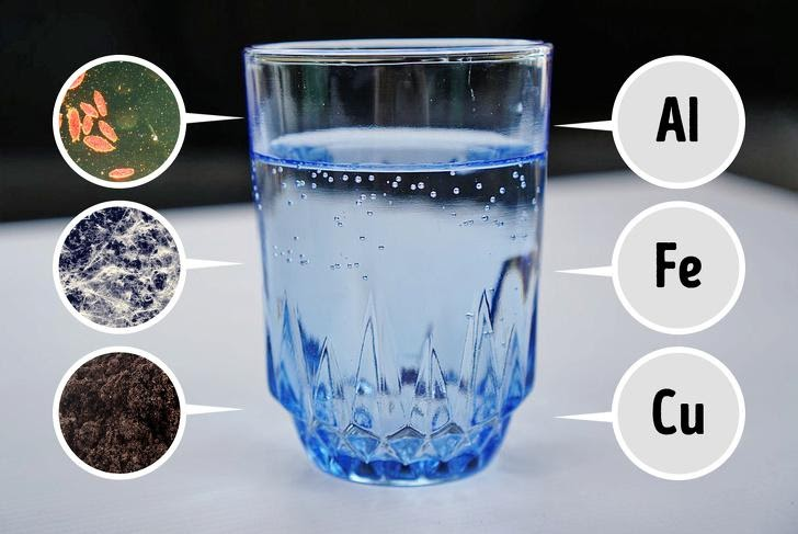 Elementos da água